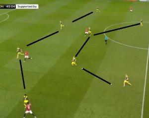 Taktikai mágnestábla: Manchester United - Southampton