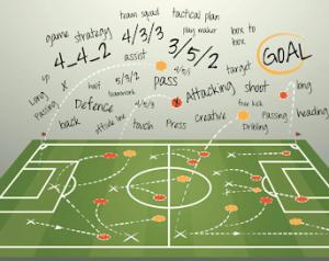 Taktikai mágnestábla: Manchester United vs 3in1 (Aston Villa, Leicester, Liverpool)